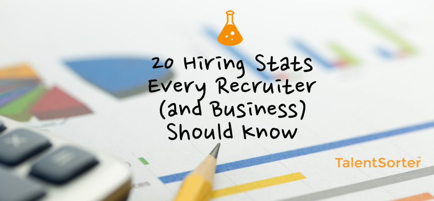 Recruitment & Hiring Stats