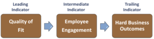 fit-first-engagement
